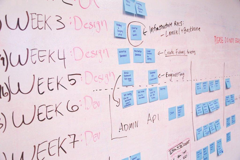 7 Starting Points to Build Your Startup Web Marketing Campaign