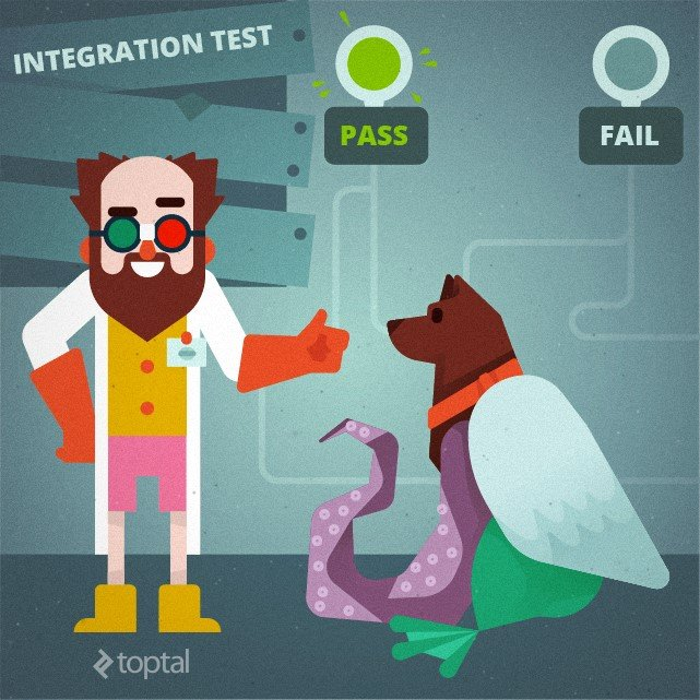 How Unit Tests and Integration Tests Differ