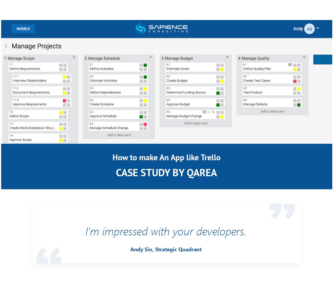 How To Make An App Like Trello: Case Study By QArea's Expert Web Developers