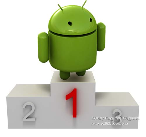 Android the leading  U.S. smartphone OS market with 39% share