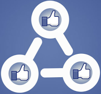 Avid Marketers Are Challenged With  Facebook Graph Search