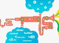 5 Video Marketing Tips to Improve Profits