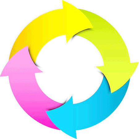 Lifecycle traceability – an important feature of any ALM solution