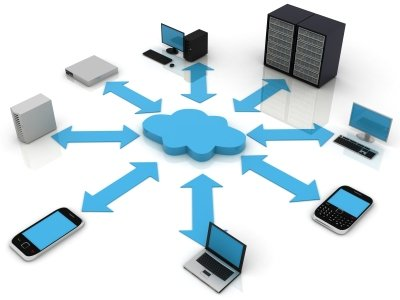 The forecast of cloud computing in the U.S.