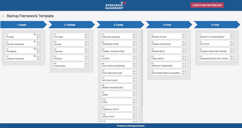 Strategic Quadrant 5
