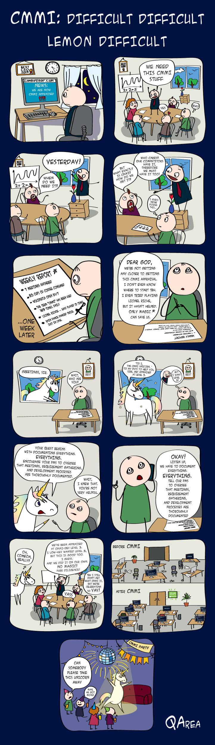 CMMI Comics