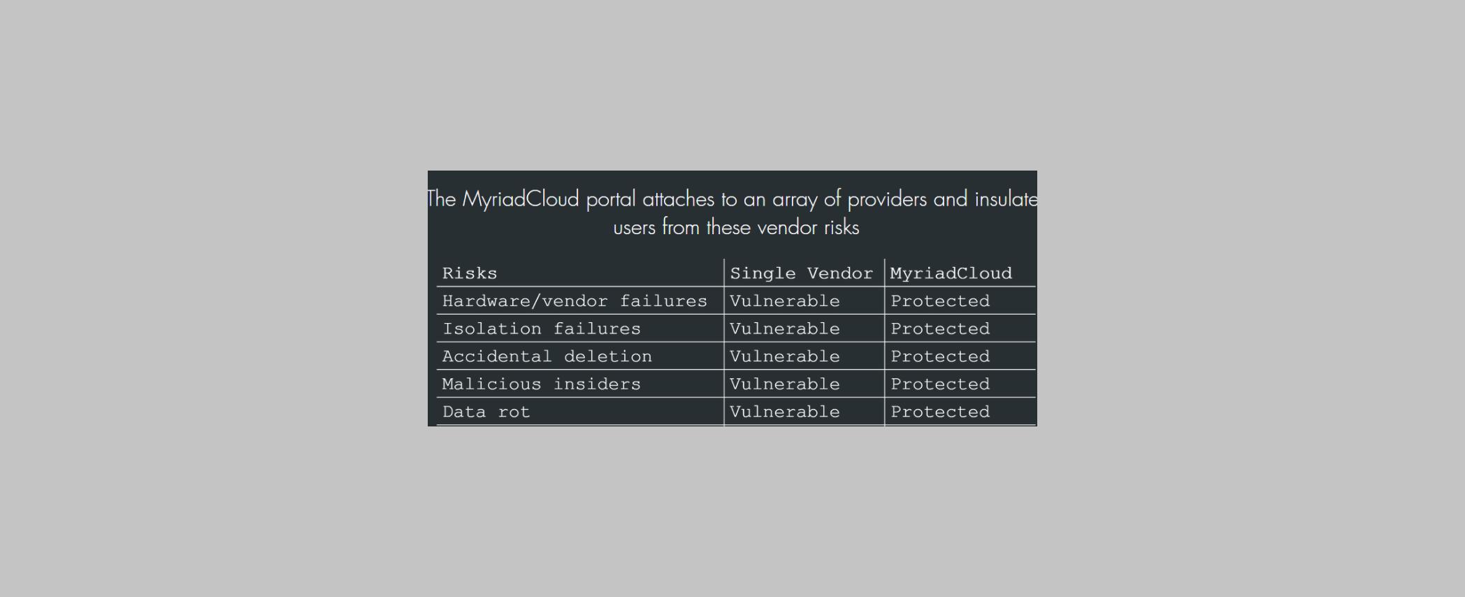 myriadcloud 2