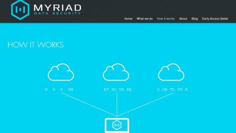 MyRiad Data Solutions 1