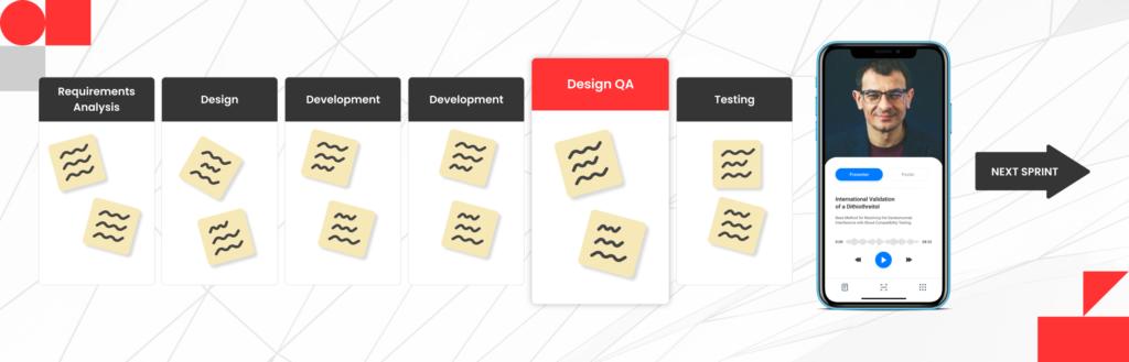 New Design QA Step