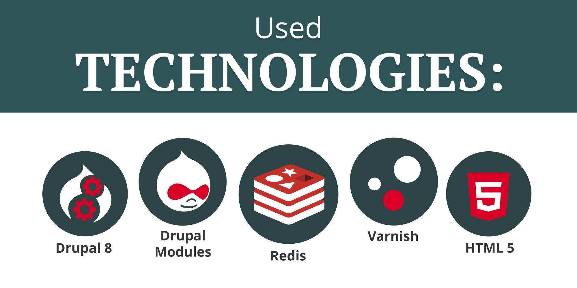 USED TECHNOLOGIES: Drupal 8, Drupal Modules, Redis, Varnish, HTML 5