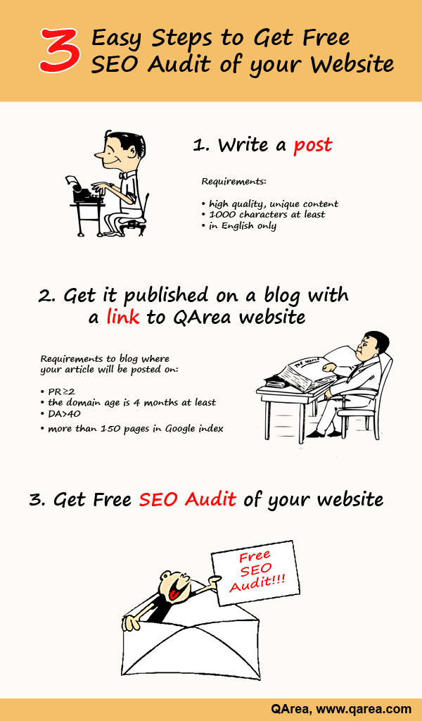 3 Easy Steps to Get Free SEO Audit of your Website